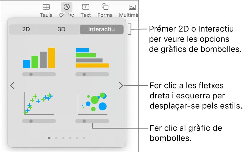 El menú d'afegir gràfics, que mostra gràfics interactius, inclòs un gràfic de bombolles.