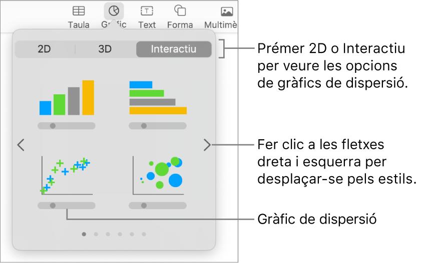 Una imatge que mostra els diversos tipus de gràfics que pots afegir a una diapositiva, amb una llegenda per a un gràfic de dispersió.