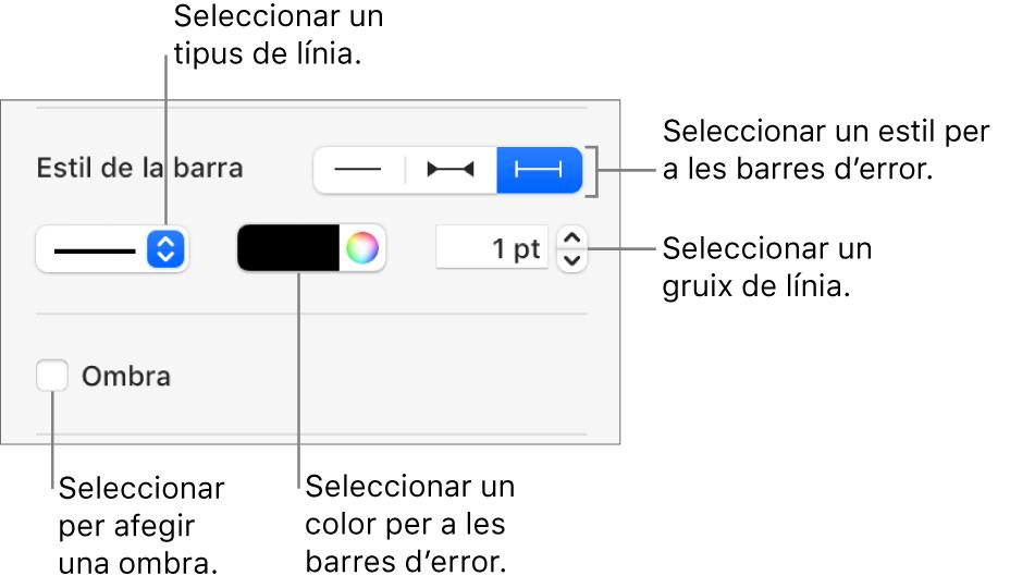Els controls per aplicar un estil a les barres d'error.