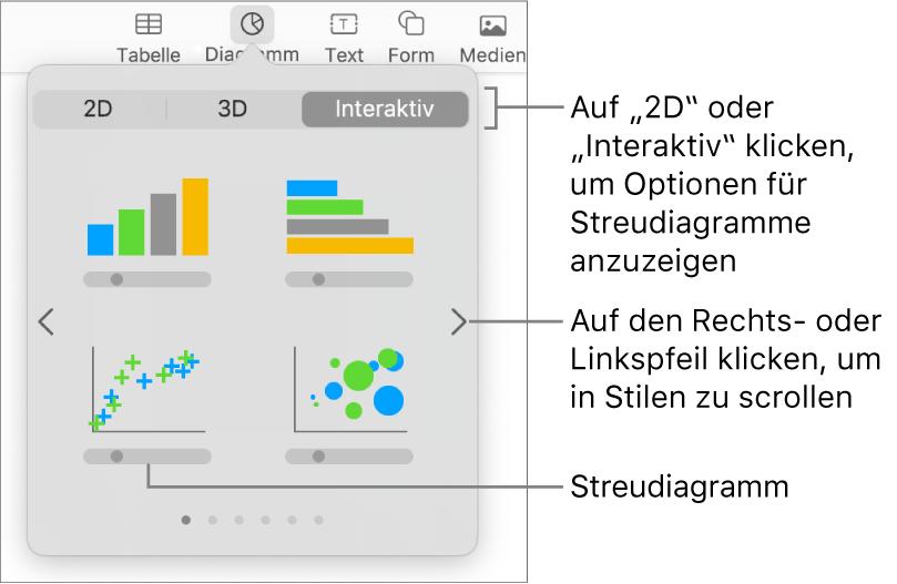 Ein Bild mit unterschiedlichen Diagrammtypen, die du zu deiner Folie hinzufügen kannst, mit Beschreibung für das Streudiagramm