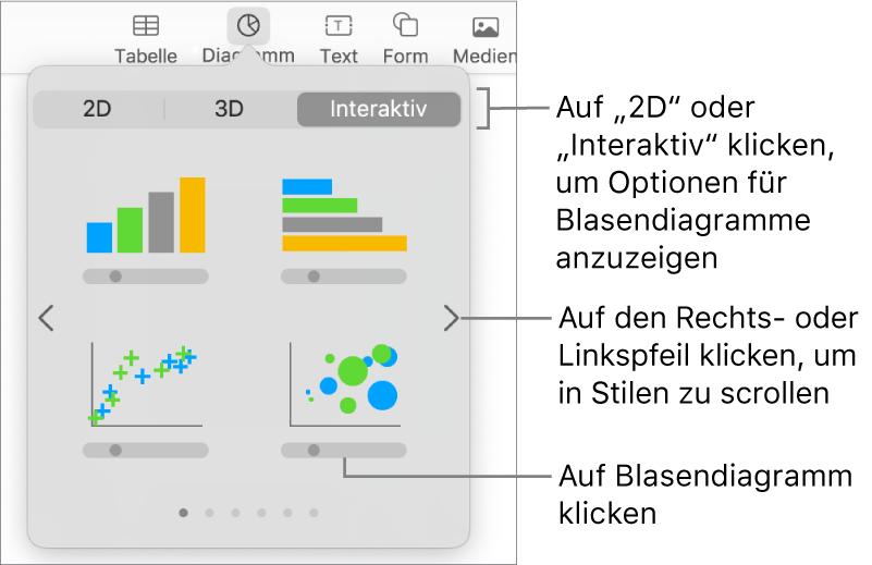 Das Menü zum Hinzufügen von Diagrammen mit interaktiven Diagrammen, einschließlich eines Blasendiagramms