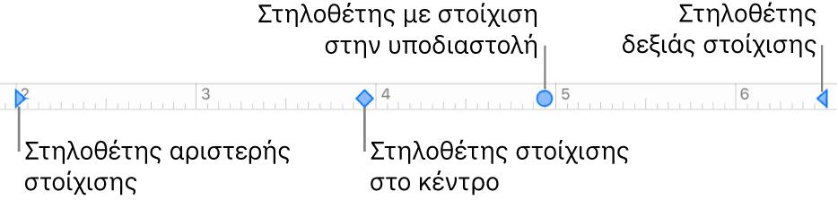 Ο χάρακας με δείκτες για αριστερά και δεξιά περιθώρια παραγράφου και στηλοθέτες για στοίχιση αριστερά, στο κέντρο, στην υποδιαστολή, και δεξιά.