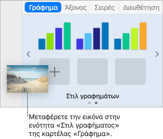 Μεταφορά εικόνας στα στιλ γραφημάτων για τη δημιουργία νέου στιλ.