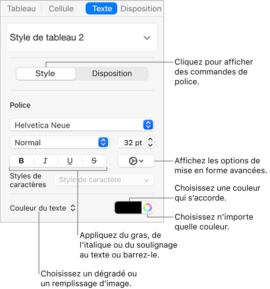Les commandes permettant d'appliquer un style au texte d'un tableau.