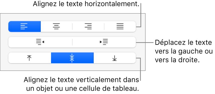 La section Alignement de la barre latérale, présentant des boutons permettant d'aligner le texte horizontalement ou verticalement, ou encore de le déplacer vers la gauche ou la droite.