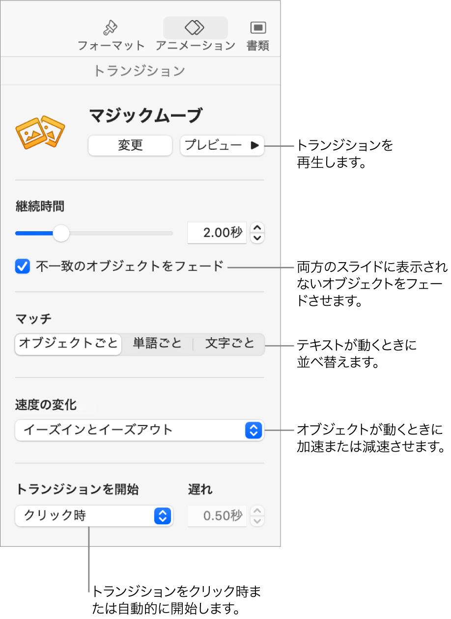 「アニメーション」サイドバーの「トランジション」セクションに表示されている、「マジックムーブ」のトランジションコントロール。
