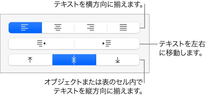 サイドバーの「配置」セクション。テキストを横方向に揃えるボタンや、テキストを左右に移動するボタン、テキストを縦方向に揃えるボタンが表示された状態。