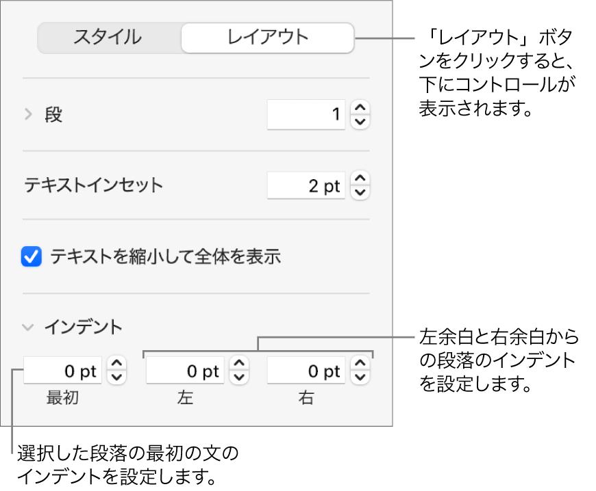 「フォーマット」サイドバーの「レイアウト」セクション。最初の行のインデントと段落余白を設定するためのコントロールが表示された状態。