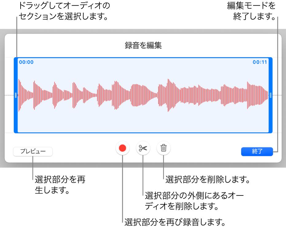 録音したオーディオを編集するコントロール。ハンドルは録音内で選択されているセクションを示しています。下部に「プレビュー」、「録音」、「トリミング」、「削除」および「編集」モードのボタンがあります。