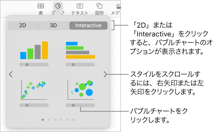 グラフを追加メニュー。バブルチャートを含むインタラクティブグラフが表示された状態。