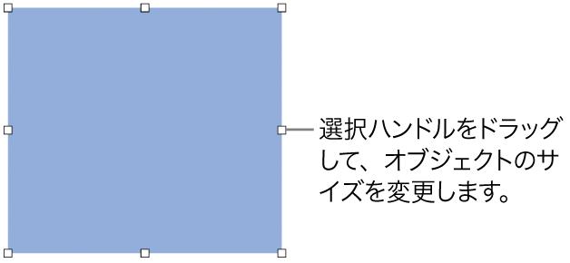 オブジェクトのサイズを変更するための白い正方形が枠線に表示されているオブジェクト。