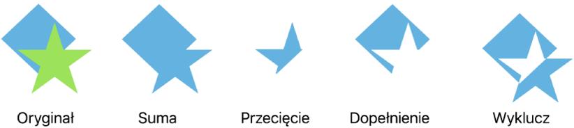 Przykłady połączonych kształtów.