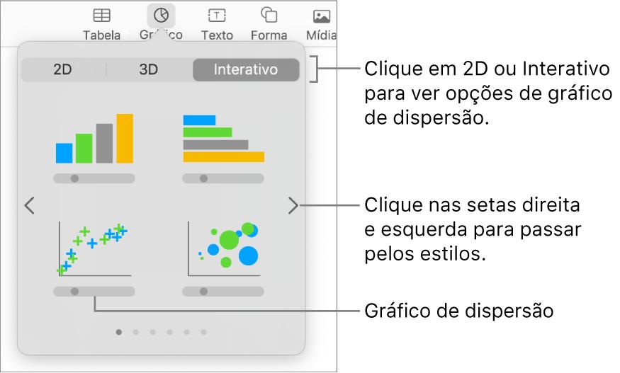 Imagem mostrando os diversos tipos de gráficos que podem ser adicionados ao slide, com chamada para o gráfico de dispersão.