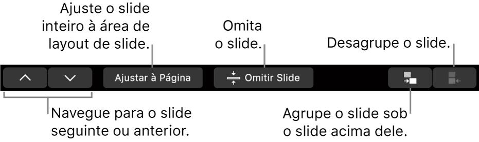 Touch Bar do MacBook Pro, com controles para navegar para o slide seguinte ou anterior, ajustar o slide na área de layout do slide, omitir um slide e agrupar ou desagrupar um slide.