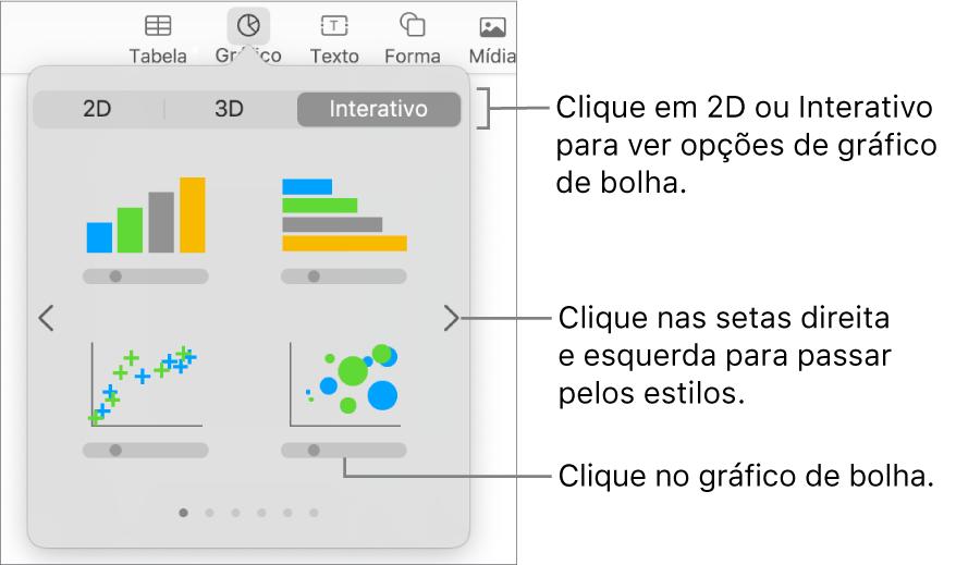 Menu adicionar gráfico mostrando gráficos interativos, incluindo um gráfico de bolha.