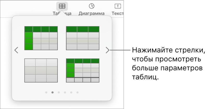 Панель добавления таблицы со стрелками навигации слева и справа.