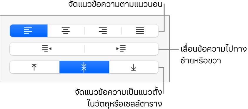 ส่วนการจัดแนวของแถบด้านข้างที่แสดงปุ่มสำหรับจัดแนวข้อความในแนวนอน เลื่อนข้อความไปทางซ้ายหรือขวา และจัดแนวข้อความในแนวตั้ง