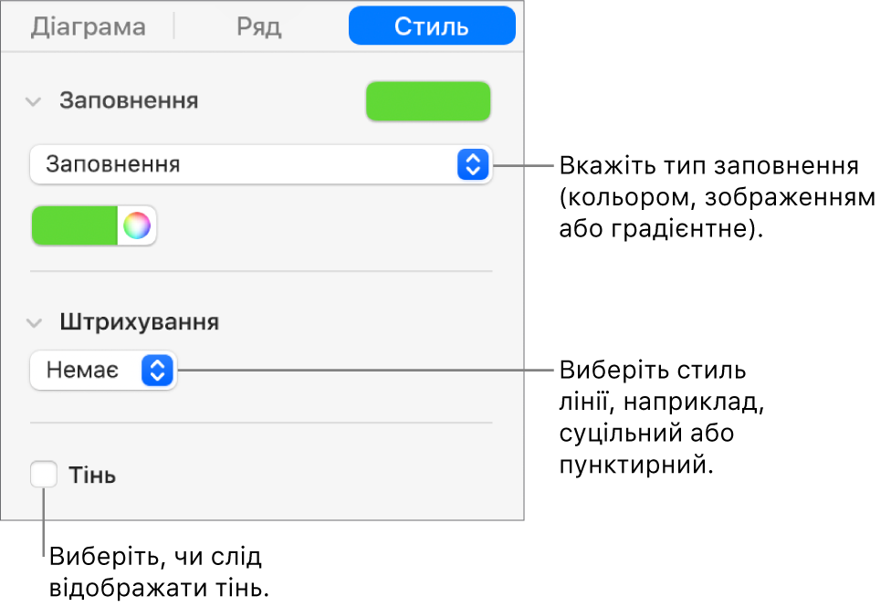 Елементи керування вигляду ряду даних.