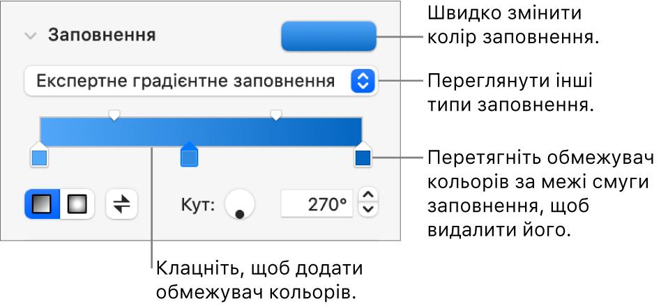 Елементи керування для заповнення об'єктів кольором.