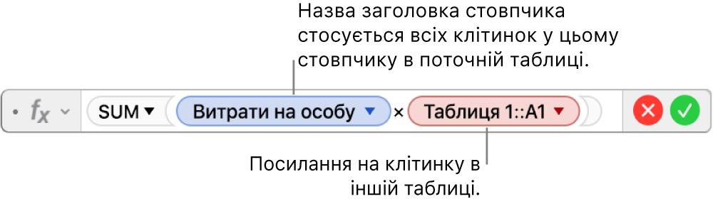 Редактор формул із формулою, яка посилається на стовпець в одній таблиці й клітинку в іншій.