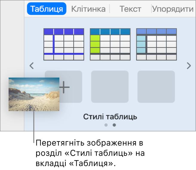 Перетягування зображення в стилі таблиць для створення нового стилю.