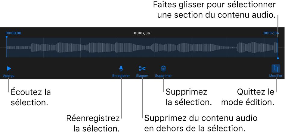 Commandes pour la modification de contenu audio enregistré. Les poignées indiquent la section actuellement sélectionnée de l'enregistrement, et les boutons Aperçu, Enregistrer, Élaguer, Supprimer et Modifier se trouvent en dessous.