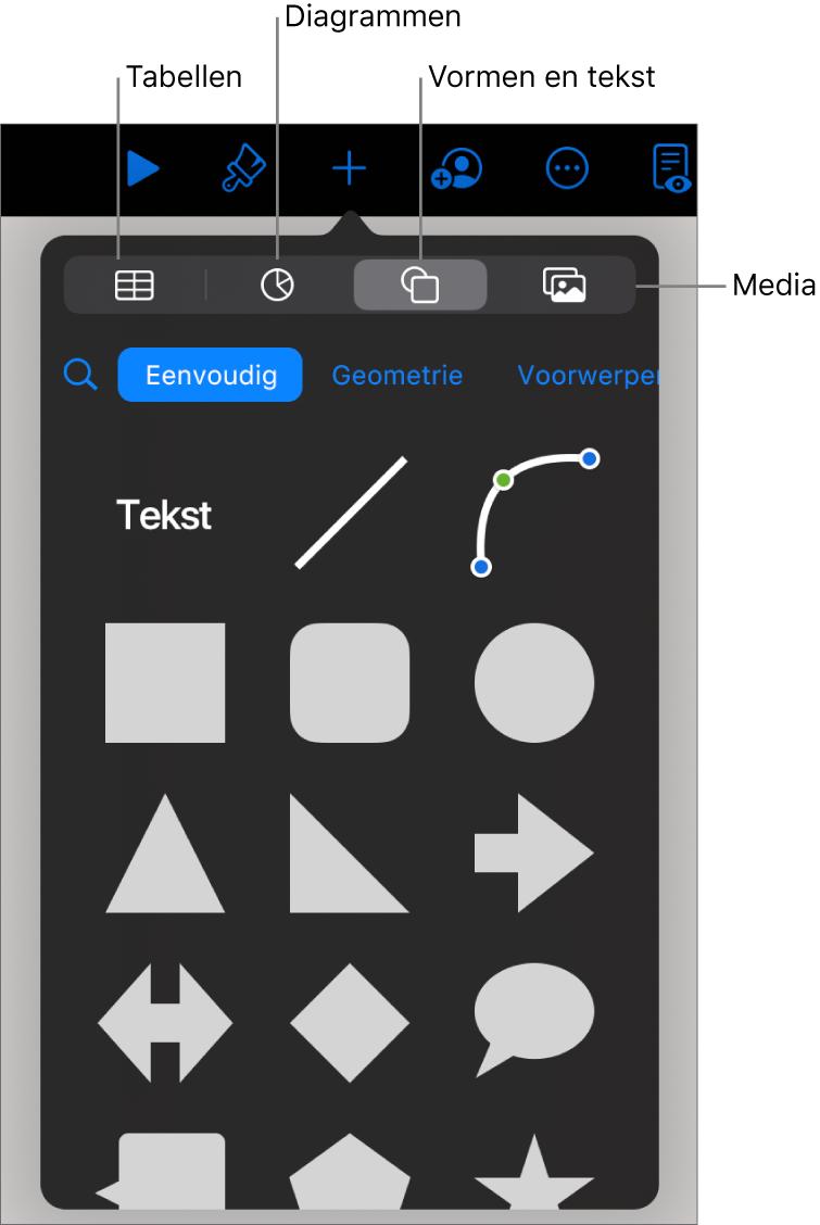 De regelaars waarmee je een object toevoegt, met bovenaan knoppen waarmee je tabellen, diagrammen, vormen (waaronder lijnen en tekstvakken) en media kiest.