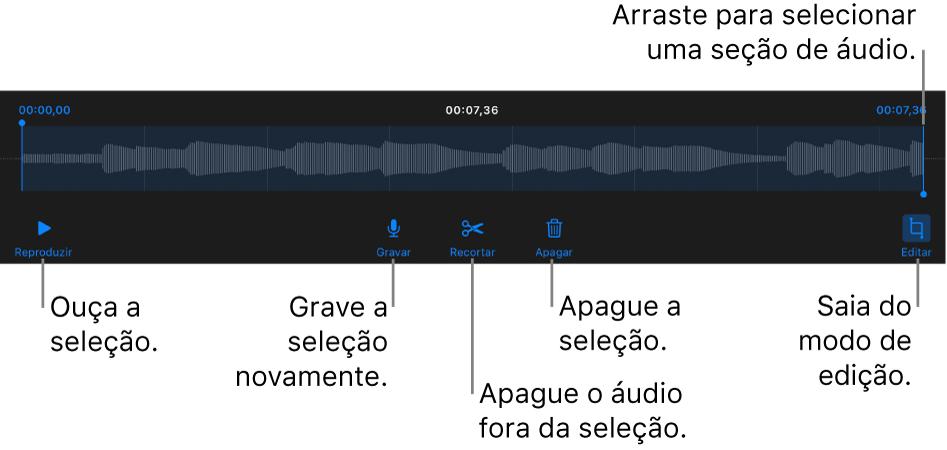 Controles para editar o áudio gravado. Os puxadores indicam a seção selecionada da gravação, e os botões Pré-visualizar, Gravar, Recortar, Apagar e Modo Editar encontram-se abaixo.