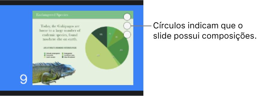 Um slide com três círculos no canto superior direito, indicando que o slide tem composições.