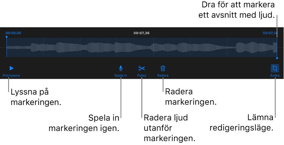 Reglage för redigering av inspelat ljud. Handtag visar det markerade avsnittet av inspelningen och nedtill finns knappar för att provlyssna, spela in, putsa, radera och redigera.