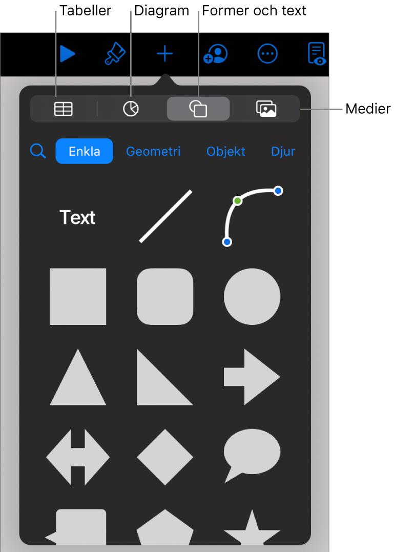 Reglagen för att lägga till ett objekt, med knappar överst för att välja tabeller, diagram, former (inklusive linjer och textrutor) och medier.