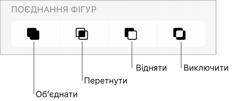 Кнопки «Об'єднати», «Перетнути», «Відняти» та «Вилучити» під опцією «Об'єднати фігури».