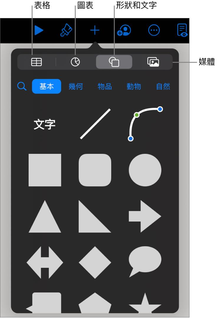 加入物件的控制項目,最上方的按鈕可選擇表格、圖表、形狀(包含線條和文字框)及媒體。