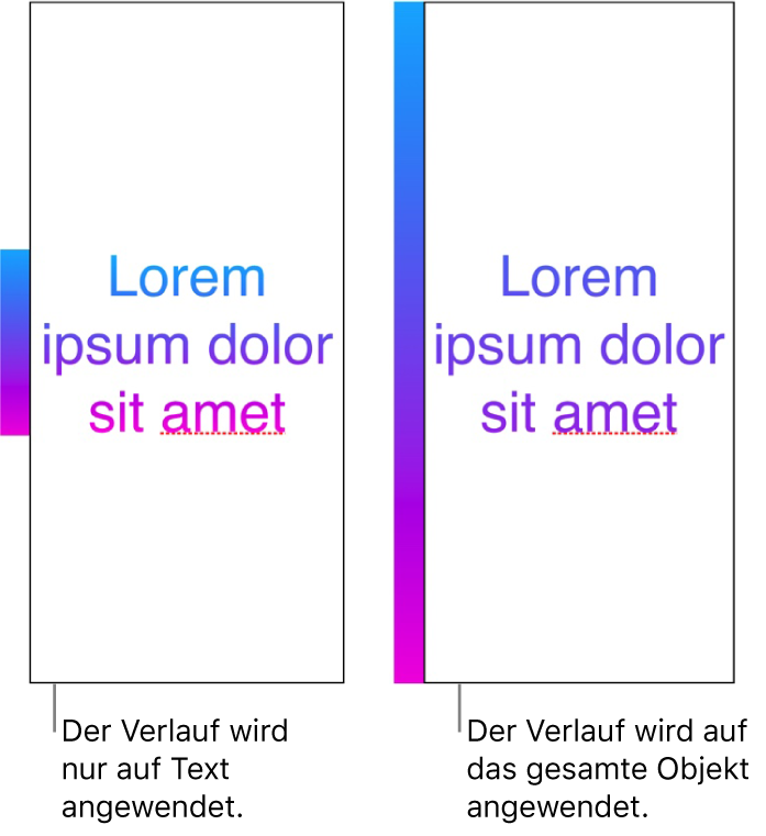 Beispiele für nebeneinander dargestellte Objekte. Das erste Beispiel zeigt Text mit nur auf den Text angewendetem Verlauf, sodass das gesamte Farbspektrum im Text angezeigt wird. Das zweite Beispiel zeigt Text mit einem Verlauf, der auf das gesamte Objekt angewendet wurde, sodass nur ein Teil des Farbspektrums im Text zu sehen ist.