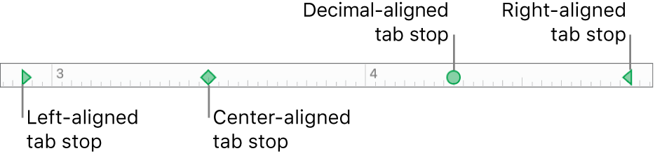 The ruler with markers for left and right paragraph margins and tabs for left, center, decimal, and right alignment.