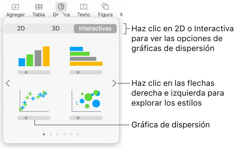 El menú de gráfica con gráficas interactivas, incluida una opción de gráfica de dispersión.