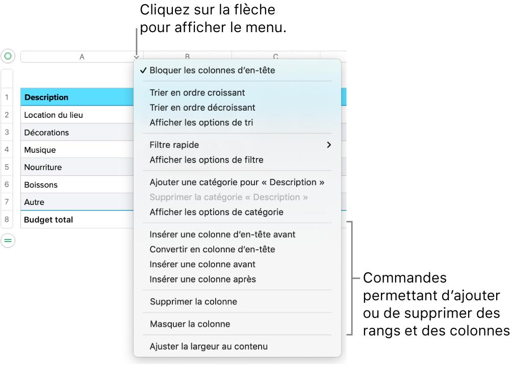 Le menu de colonne de tableau, avec des commandes permettant d'ajouter ou de supprimer des rangs et des colonnes.