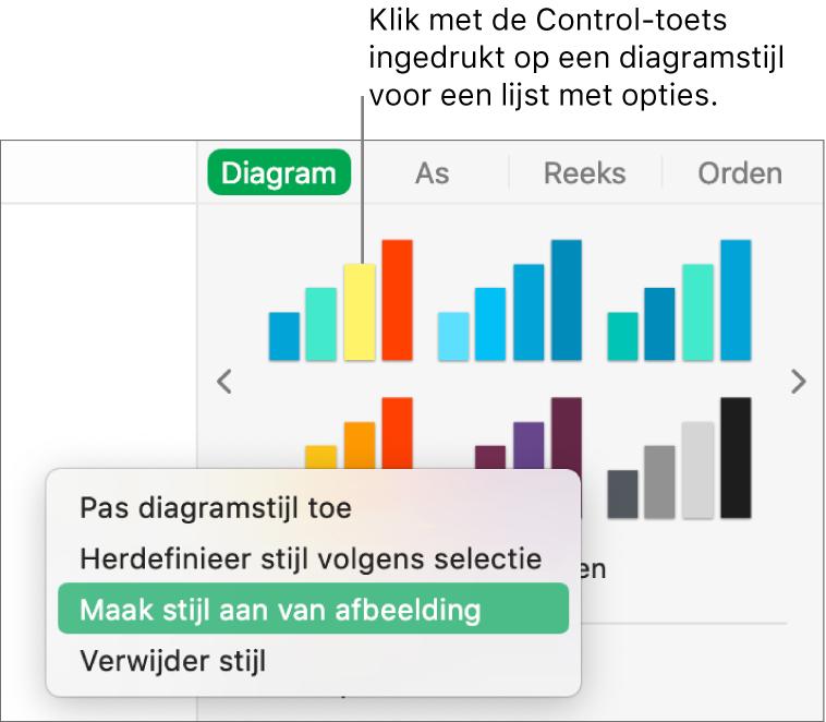Het contextuele menu voor diagramstijlen.