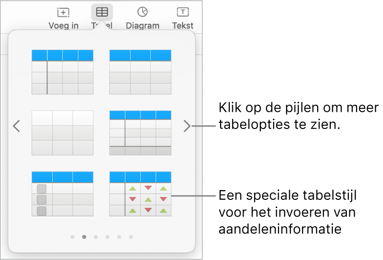 Het menu van een tabel met miniaturen van tabelstijlen, met rechtsonder een speciale stijl voor het invoeren van gegevens van aandelen. Zes stippen aan de onderkant geven aan dat je meer stijlen kunt weergeven door te vegen.