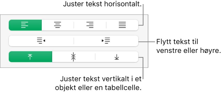 Justering-delen i Format-sidepanelet, med bildeforklaringer for tekstjusteringsknapper.