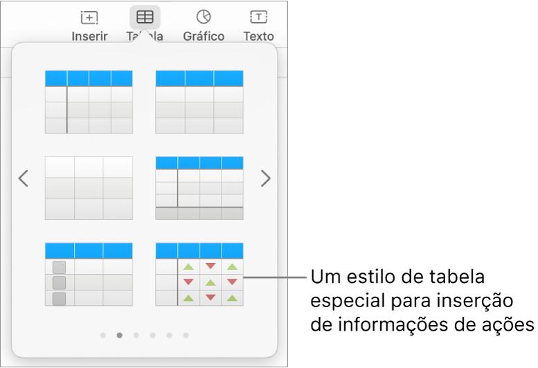 O botão Tabela selecionado, com o painel tabela mostrado abaixo. O estilo de tabela de ação encontra-se no canto inferior direito.