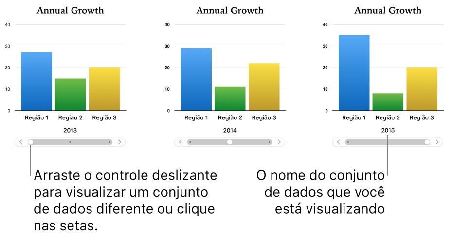 Um gráfico interativo que mostra diversos conjuntos de dados enquanto você arrasta o controle deslizante.