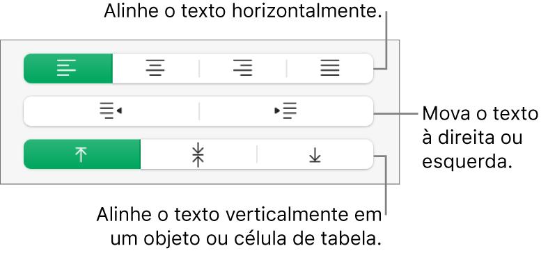 Seção Alinhamento da barra lateral Formatar com chamadas para os botões de alinhamento de texto.