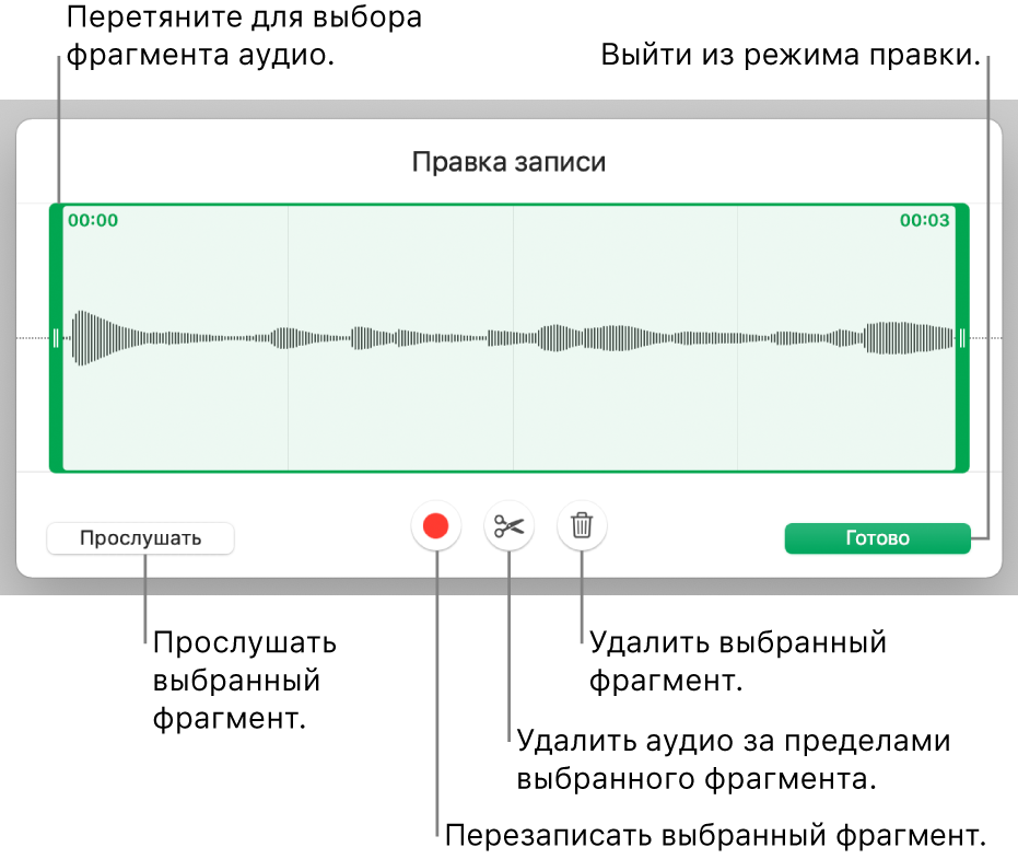 Элементы управления для редактирования записанного аудио. Манипуляторы обозначают выбранную часть записи. Ниже расположены кнопки «Прослушать», «Записать», «Обрезать», «Удалить» и кнопка режима редактирования.