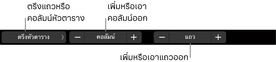 MacBook Pro Touch Bar ที่มีตัวควบคุมสำหรับตรึงแถวหรือคอลัมน์หัวตาราง เพิ่มหรือลบคอลัมน์ และเพิ่มหรือลบแถว