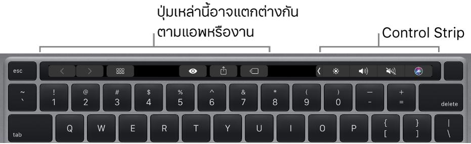 แป้นพิมพ์ที่มี Touch Bar อยู่เหนือแป้นตัวเลข ปุ่มสำหรับแก้ไขข้อความจะอยู่ด้านซ้ายและตรงกลาง แถบควบคุมด้านขวามีตัวควบคุมระบบสำหรับความสว่าง ระดับเสียง และ Siri