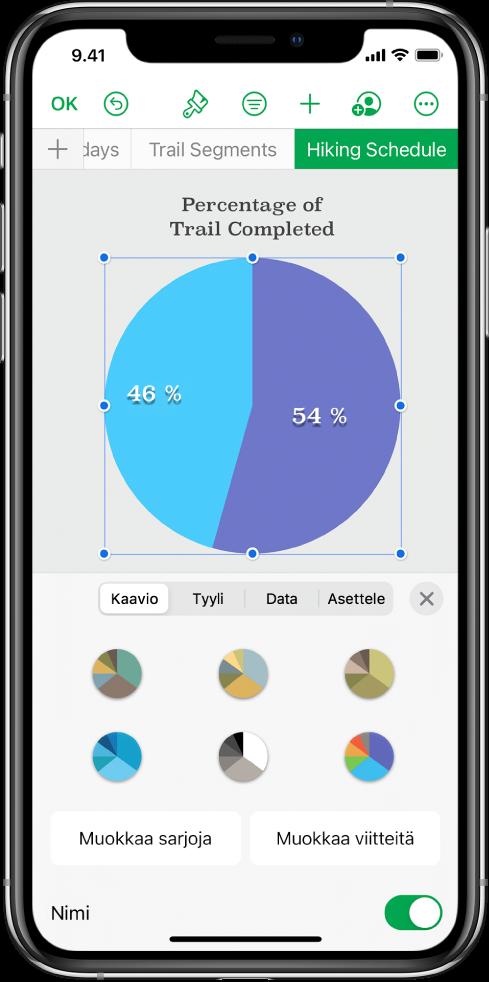 Ympyräkaavio, jossa esitetään käveltyjen polkujen prosenttiarvo. Avoimessa Muoto-valikossa näkyy erilaisia valittavia kaaviotyylejä sekä vaihtoehtoja sarjan tai kaavion viitteiden muokkaamiseen ja kaavion otsikon laittamiseen päälle tai pois päältä.