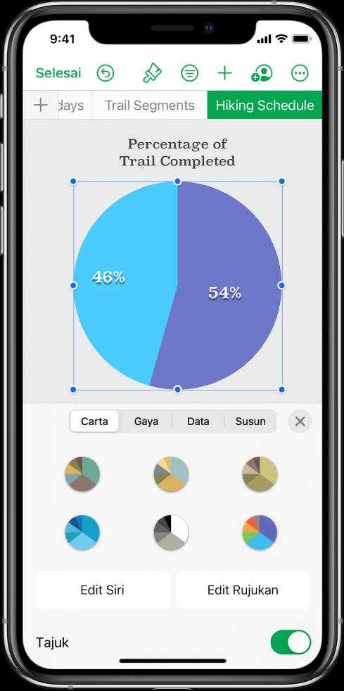 Carta pai menunjukkan peratus denai dilengkapkan. Menu Format juga terbuka, menunjukkan gaya carta berbeza untuk dipilih, juga pilihan untuk mengedit rujukan siri atau carta dan mengaktifkan atau menyahaktifkan tajuk carta.