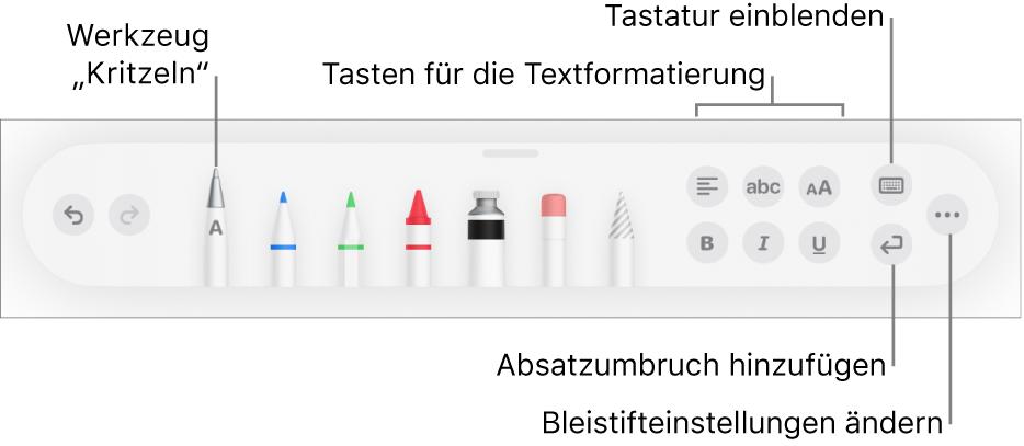 """Die Symbolleiste zum Schreiben und Zeichnen mit dem Werkzeug """"Kritzeln"""" links. Auf der rechten Seite befinden sich Tasten zum Formatieren von Text, zum Einblenden der Tastatur, zum Hinzufügen eines Absatzumbruchs und zum Öffnen des Menüs """"Mehr""""."""