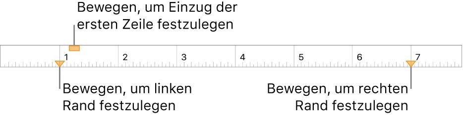 Das Lineal mit Beschreibungen der linken Randmarkierung, der Markierung für den Einzug der ersten Zeile und der rechten Randmarkierung